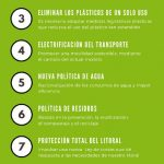 """Pedimos que """"el cambio"""" empiece por priorizar políticas verdes"""