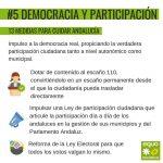 Que todos los votos valgan lo mismo: objetivo de EQUO Verdes-INICIATIVA Andalucía